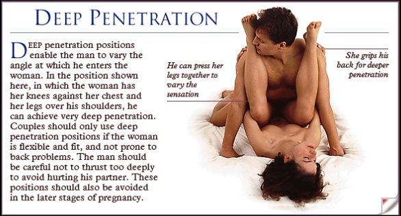 Best sex position for deep penetration