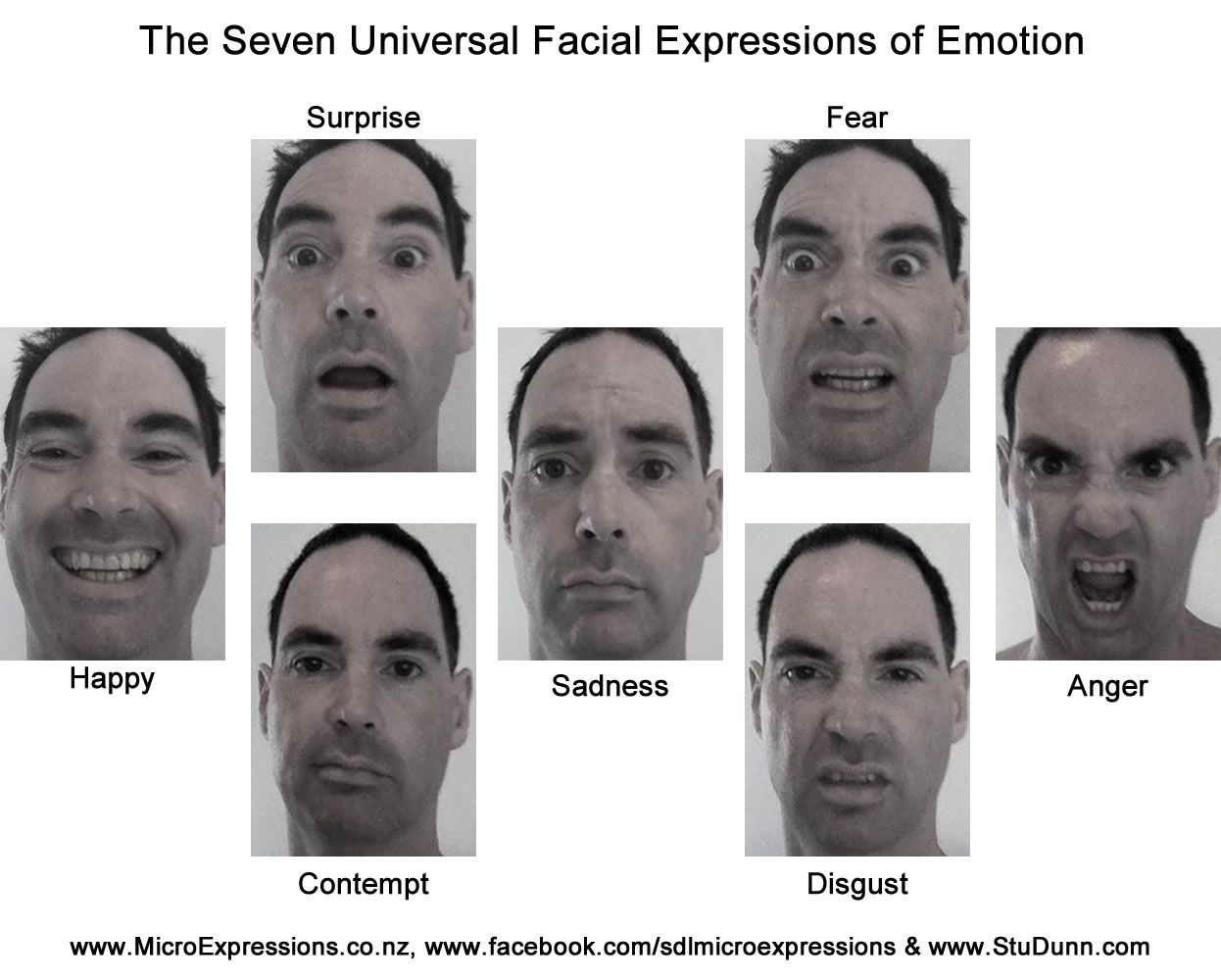 Automatic reccomend Expression facial universal