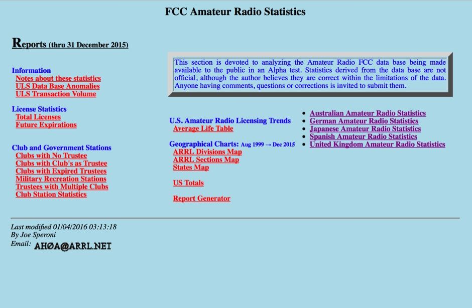 Radio early call databases amateur