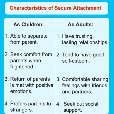 best of Relationships and romantic style Adult attachment
