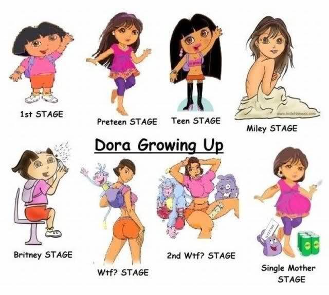 Cali reccomend Dora the explrer hentai