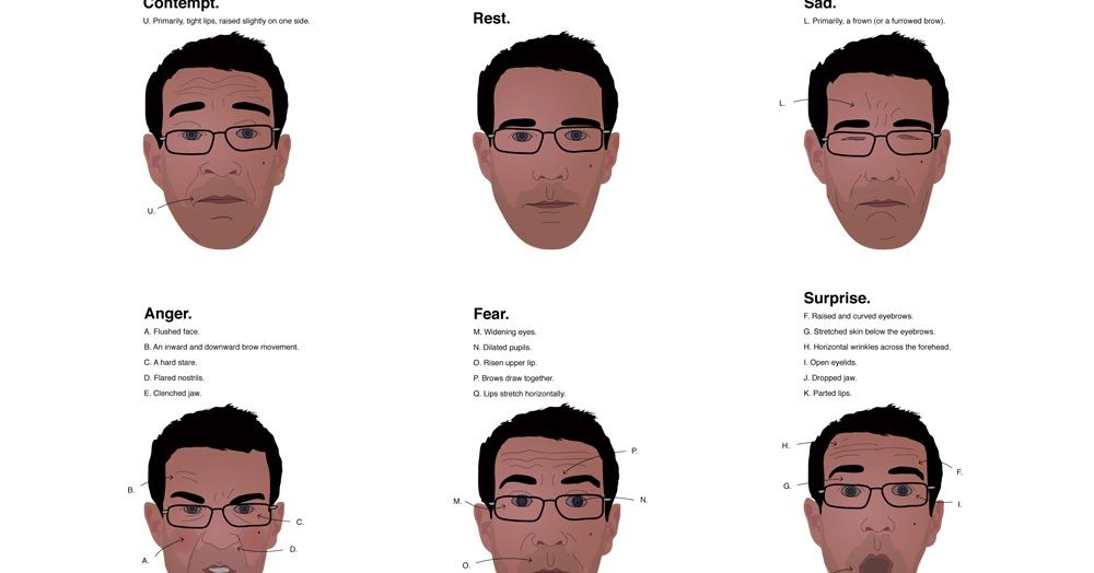 Slug reccomend Expression facial universal